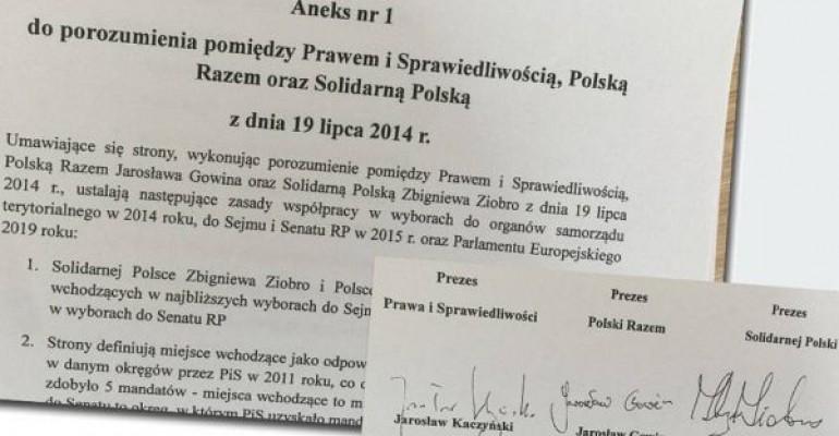 """Czy PiS dotrzyma umowy koalicyjnej? Podkarpackie w """"tajnym aneksie prawicy"""""""